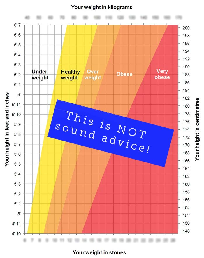 What do BMI and Weight-For-Height mean? - Eva Musby
